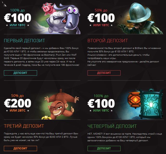 Бонуси на депозит Bitstarz